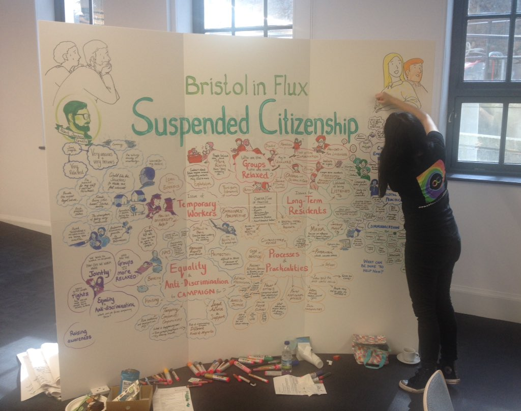 UWE Bristol Law School Staff Take Part in Workshop on 'Bristol in Flux: Suspended Citizenship' at University of Bristol on 3 April 2017
