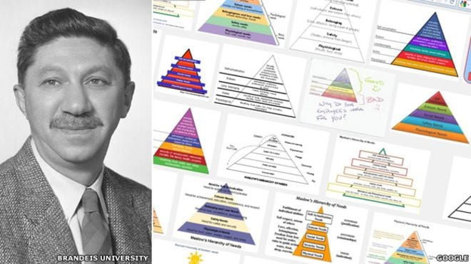 As first year undergraduate modules start up again…how long before we hear the mention of Maslow?!