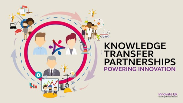 What is a Knowledge Transfer Partnership?